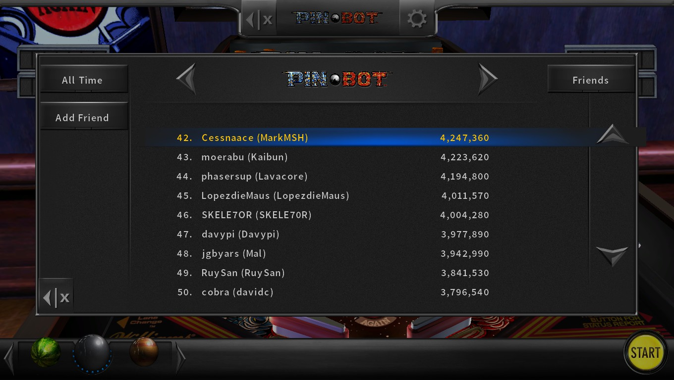 Mark: Pinball Arcade: Pin*Bot (PC) 4,247,360 points on 2018-05-15 01:27:13