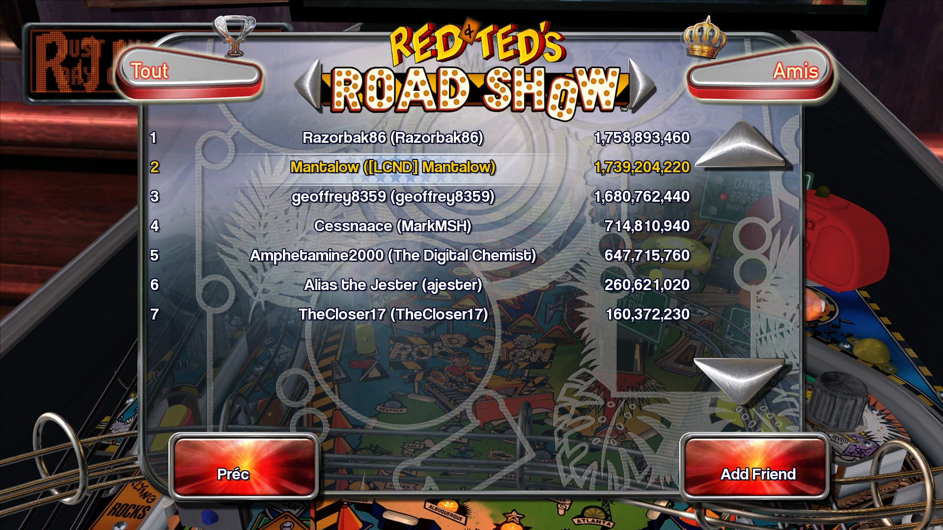 Mantalow: Pinball Arcade: Red and Ted