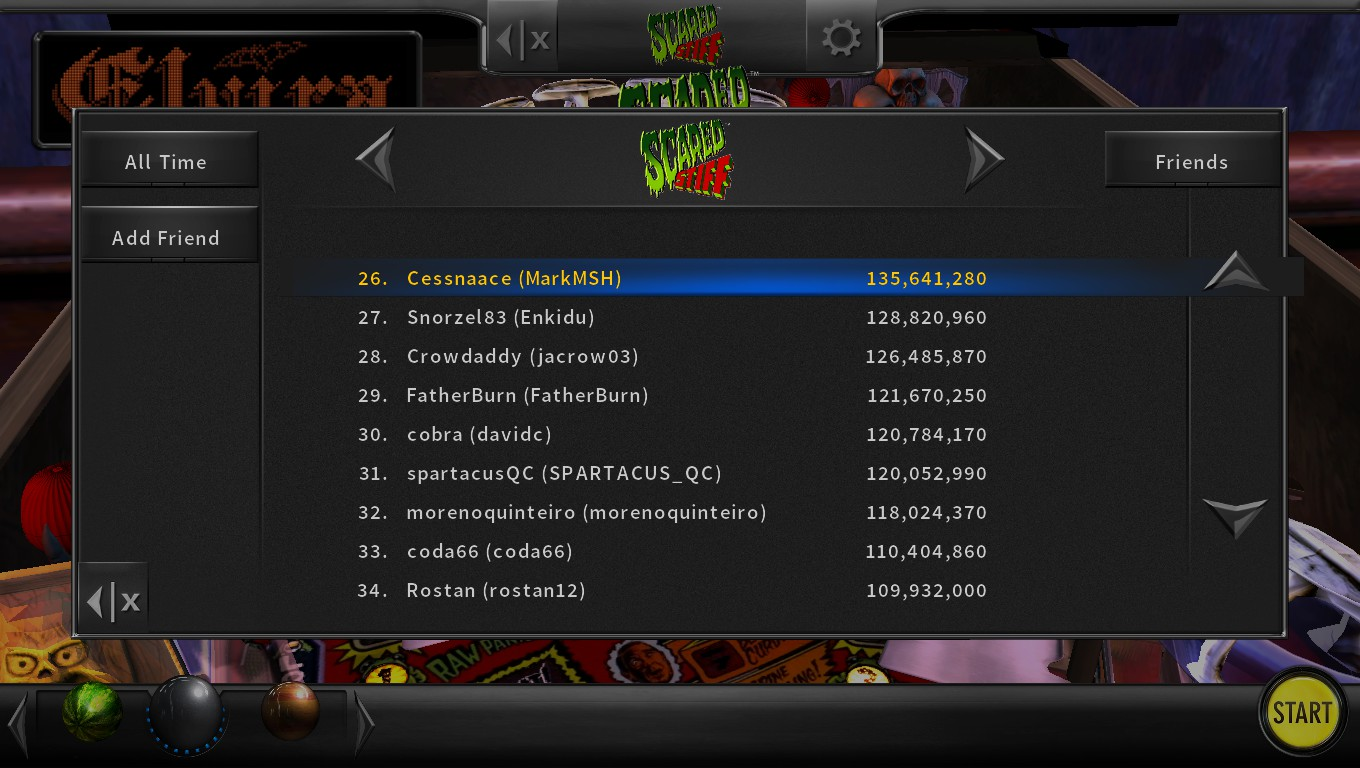 Mark: Pinball Arcade: Scared Stiff (PC) 135,641,280 points on 2018-05-17 02:20:11