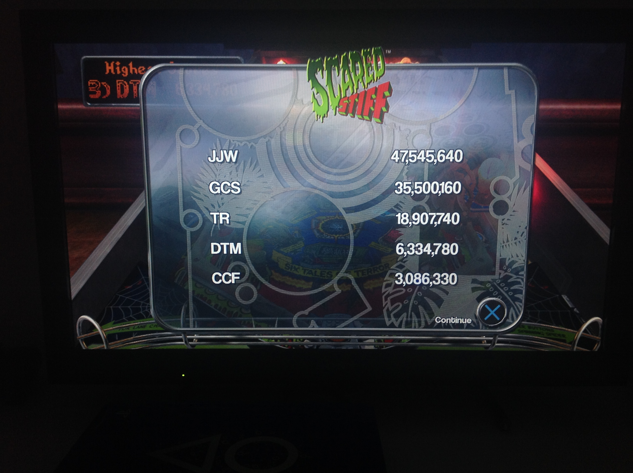 CoCoForest: Pinball Arcade: Scared Stiff (Playstation 4) 3,086,330 points on 2018-07-06 14:52:18