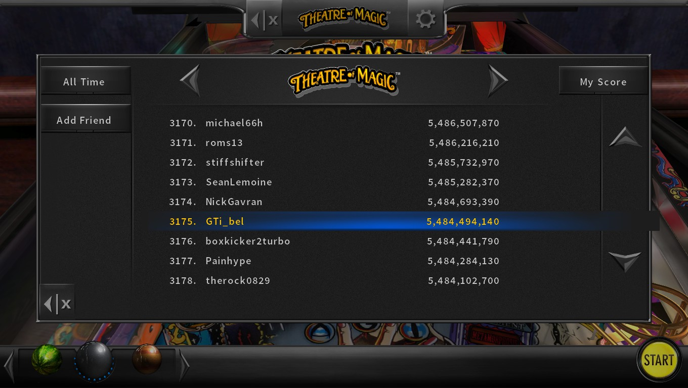 GTibel: Pinball Arcade: Theatre of Magic (PC) 5,484,494,140 points on 2020-07-15 06:06:38