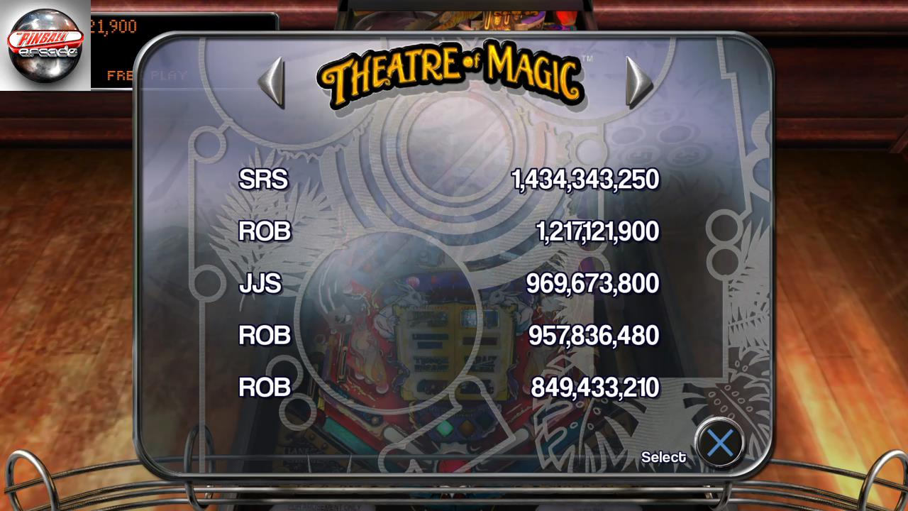 RetroRob: Pinball Arcade: Theatre of Magic (Playstation 4) 1,217,121,900 points on 2019-10-22 12:15:21
