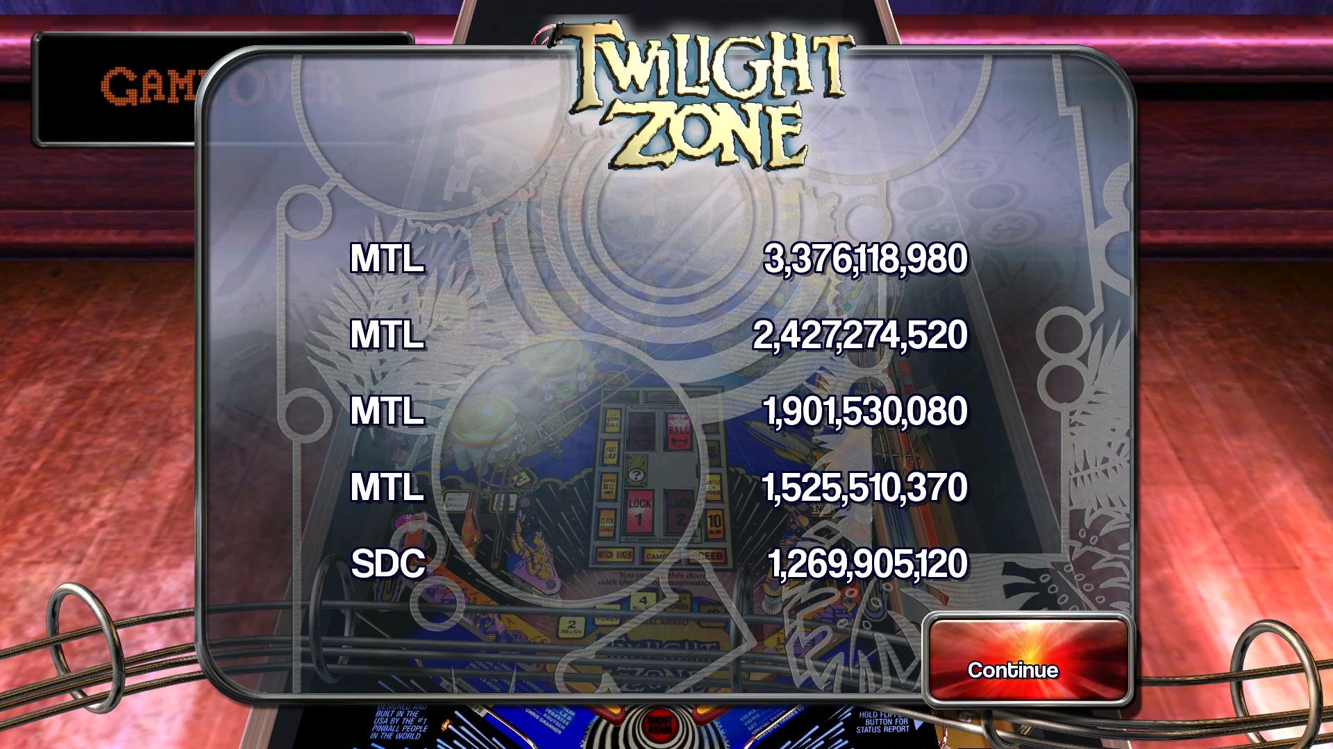 Mantalow: Pinball Arcade: Twilight Zone (PC) 3,376,118,980 points on 2016-04-20 07:42:22
