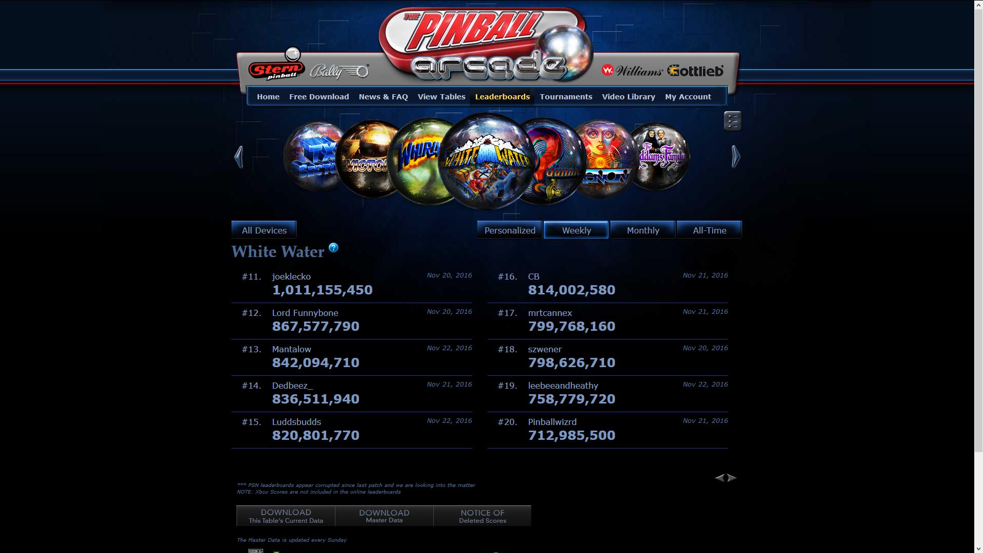 Mantalow: Pinball Arcade: White Water (PC) 842,094,710 points on 2016-11-22 09:14:31