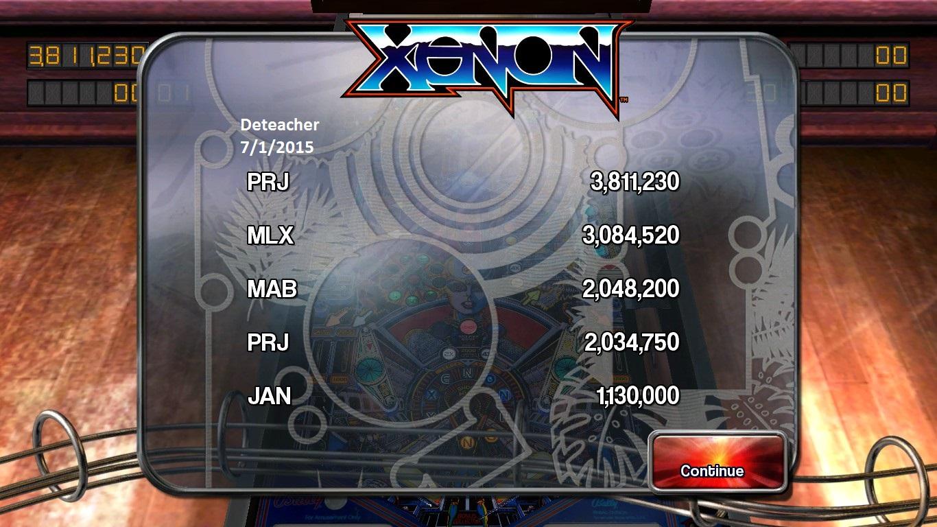 Deteacher: Pinball Arcade: Xenon (PC) 3,811,230 points on 2015-07-01 21:48:35