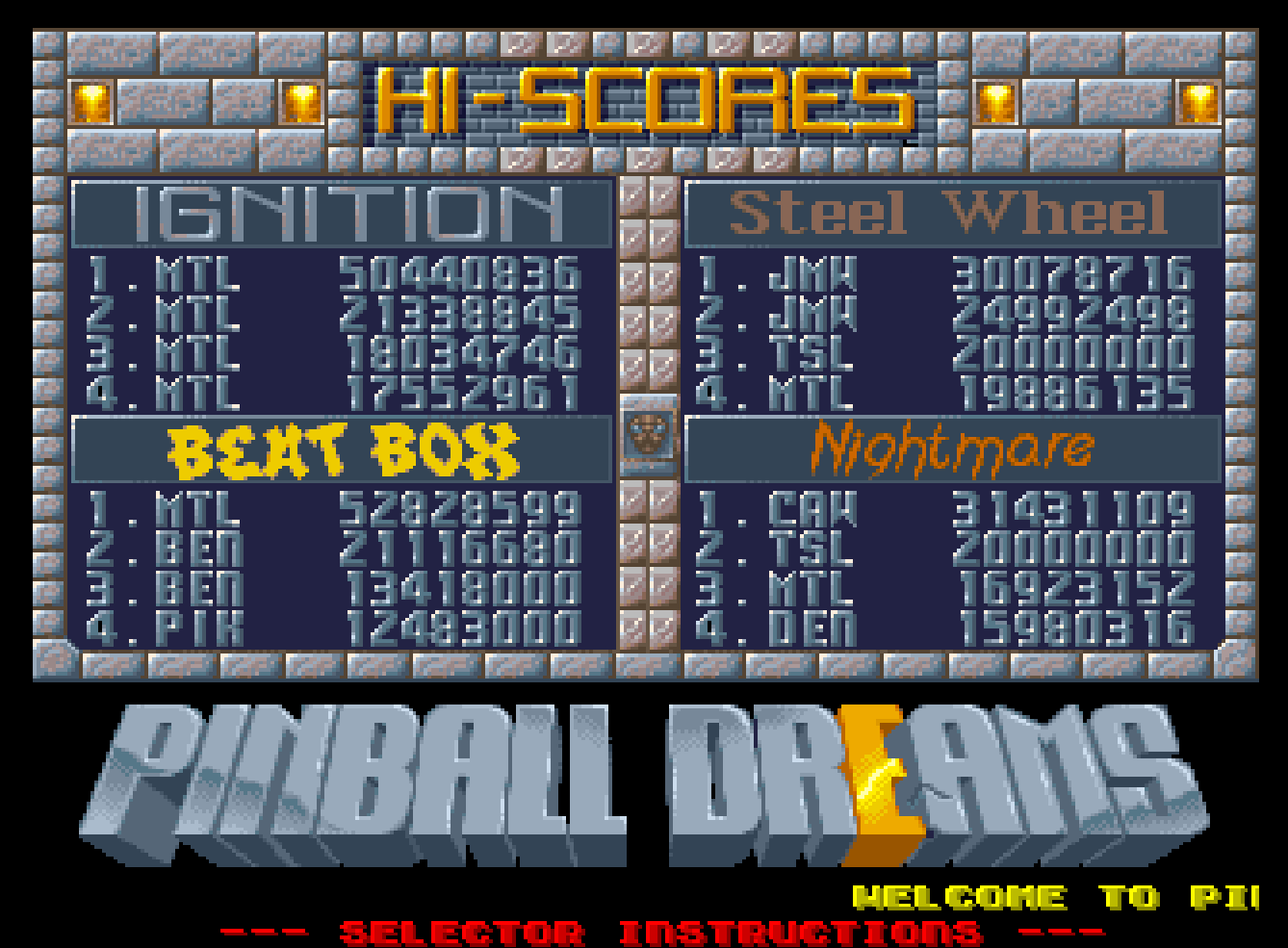 Mantalow: Pinball Dreams: Ignition (Amiga Emulated) 50,440,836 points on 2016-09-20 05:49:34