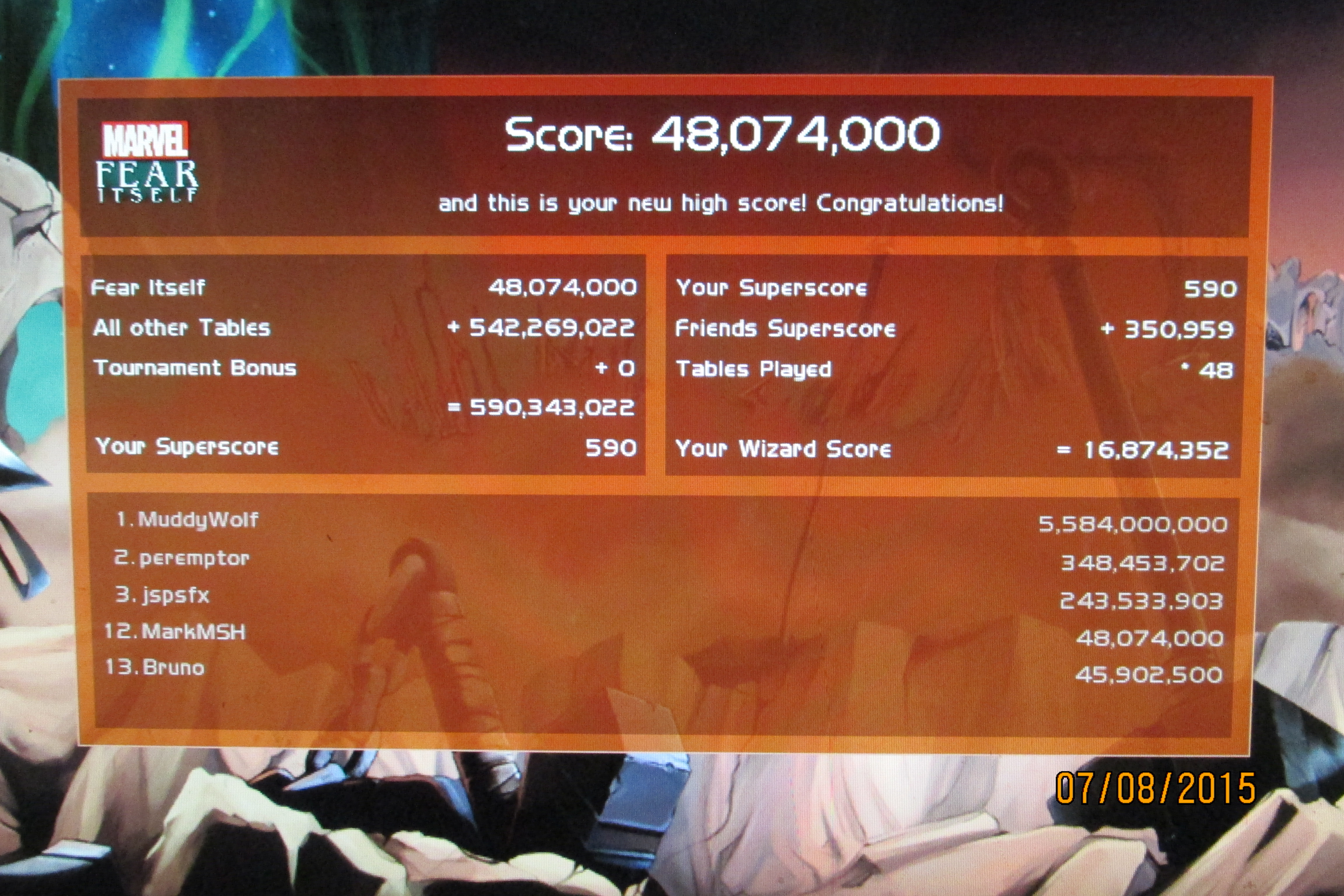 Mark: Pinball FX 2: Fear Itself (PC) 48,074,000 points on 2015-07-12 23:35:37