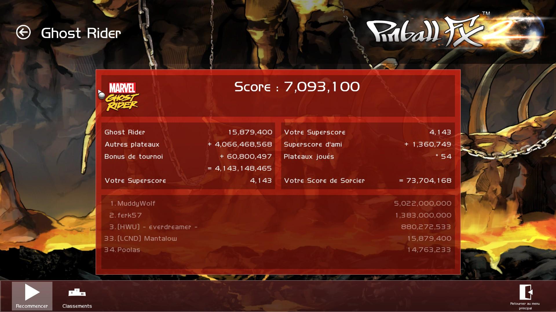 Mantalow: Pinball FX 2: Ghostrider (PC) 15,879,400 points on 2015-07-22 04:42:52