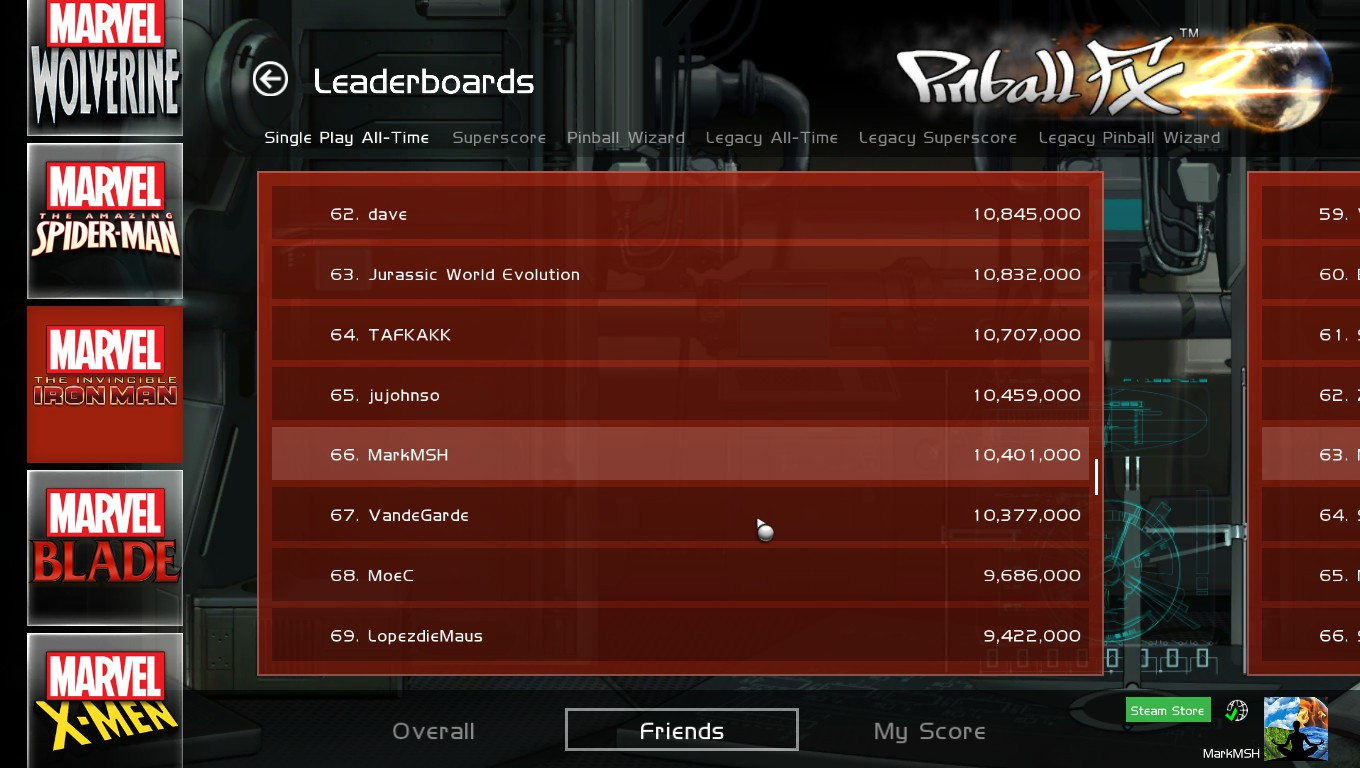 Mark: Pinball FX 2: Iron Man (PC) 10,401,000 points on 2018-05-23 02:29:25