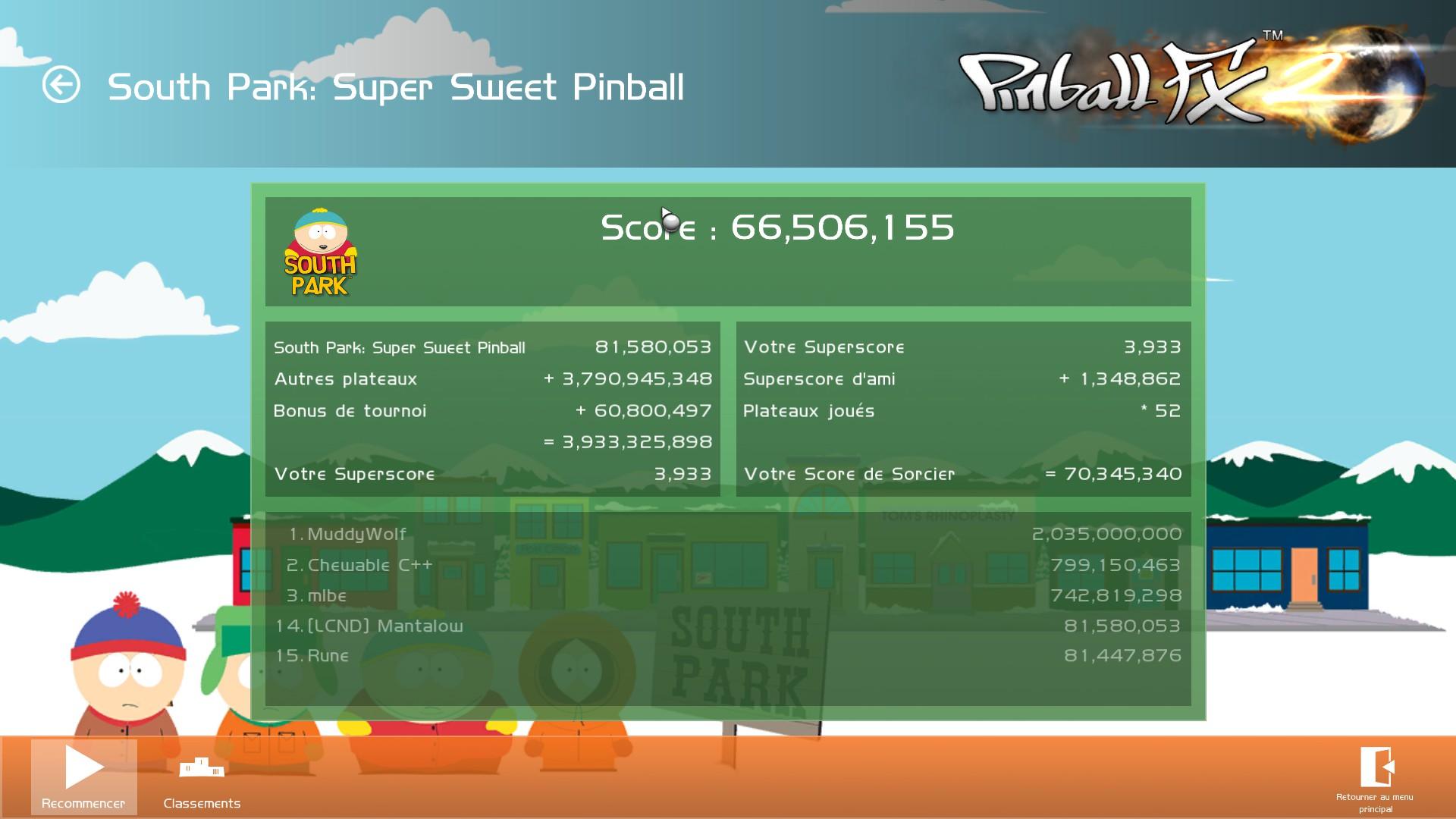 Mantalow: Pinball FX 2: Super Sweet Pinball (PC) 81,580,053 points on 2015-07-22 02:04:32