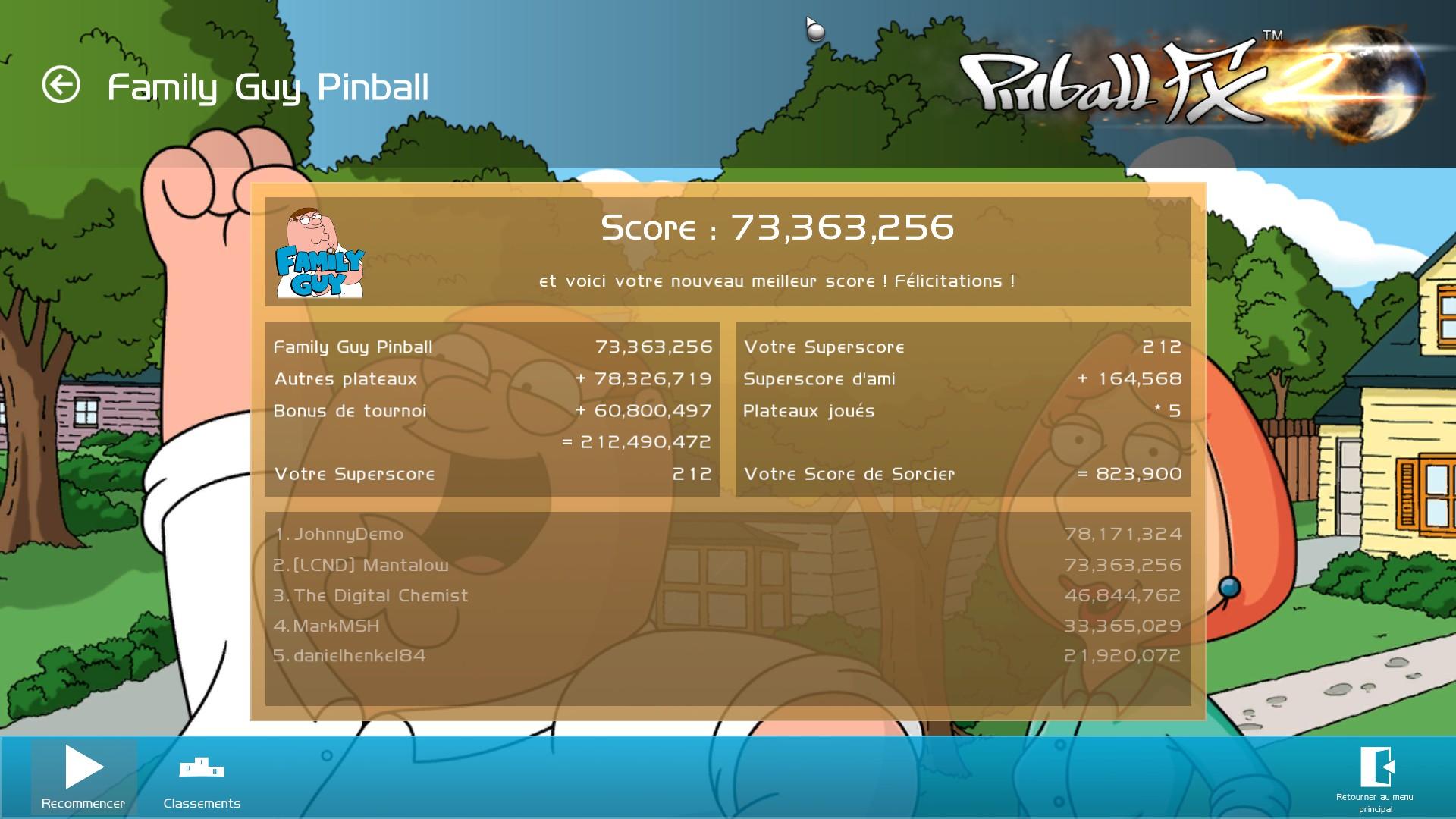 Mantalow: Pinball FX 2: Family Guy (PC) 73,363,256 points on 2015-10-22 17:28:04