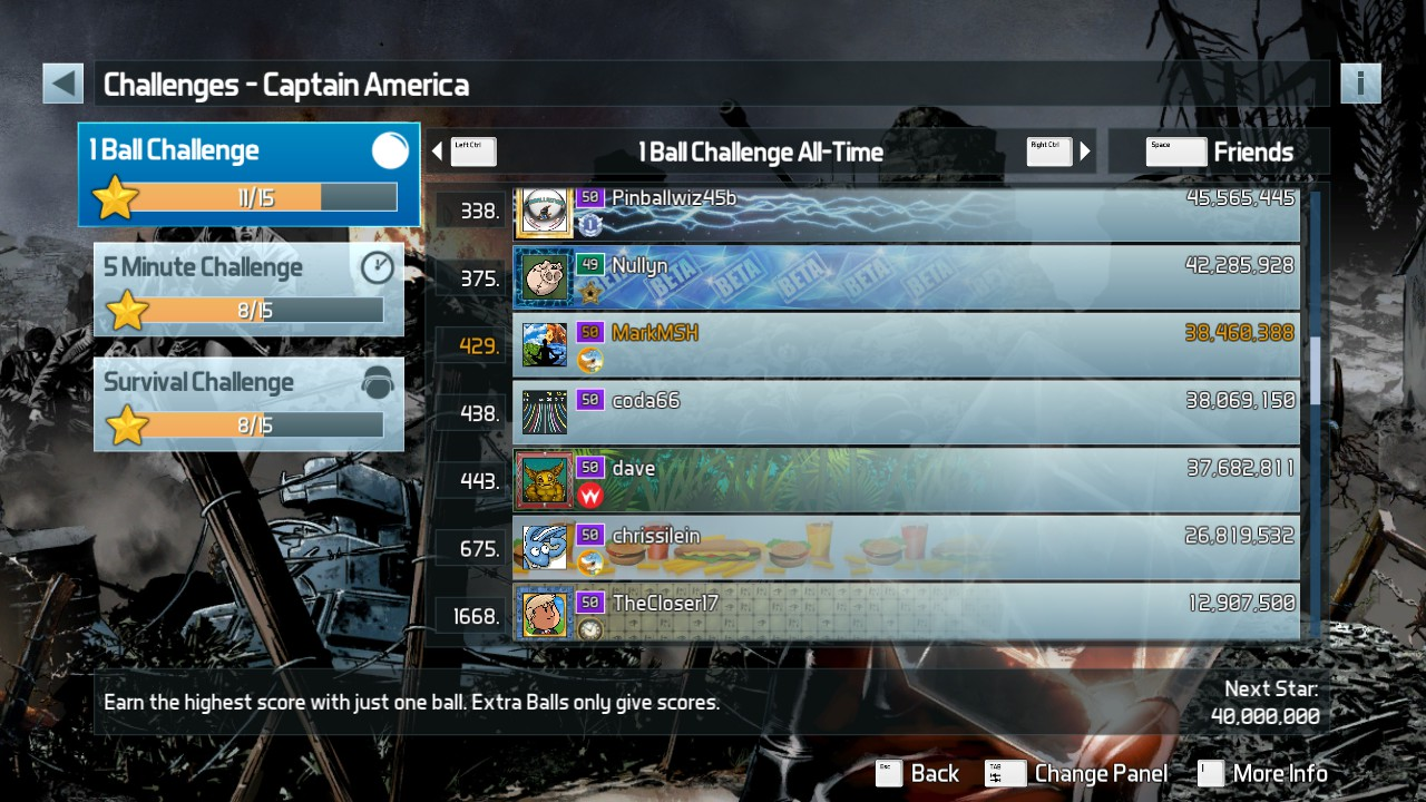 Mark: Pinball FX3: Captain America (PC) 38,460,388 points on 2019-01-07 02:26:51