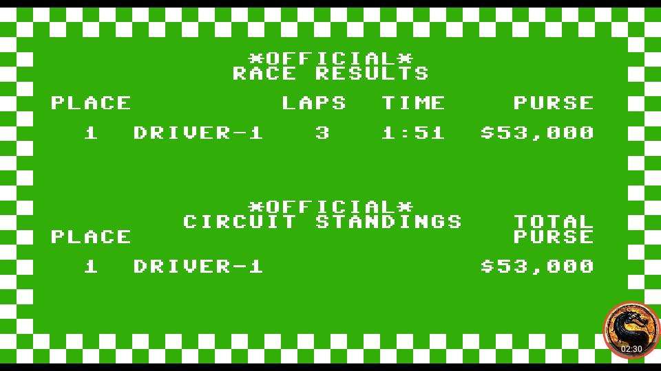 omargeddon: Pitstop: Jarama [3 Laps] (Commodore 64 Emulated) 0:01:51 points on 2019-09-07 01:12:20