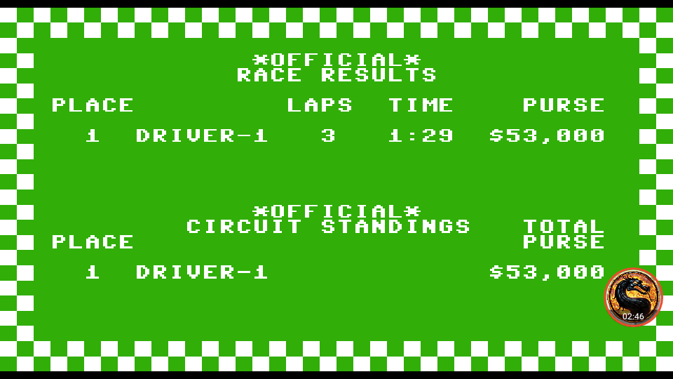 omargeddon: Pitstop: Kyalami [3 Laps] (Commodore 64 Emulated) 0:01:29 points on 2019-09-07 01:11:16