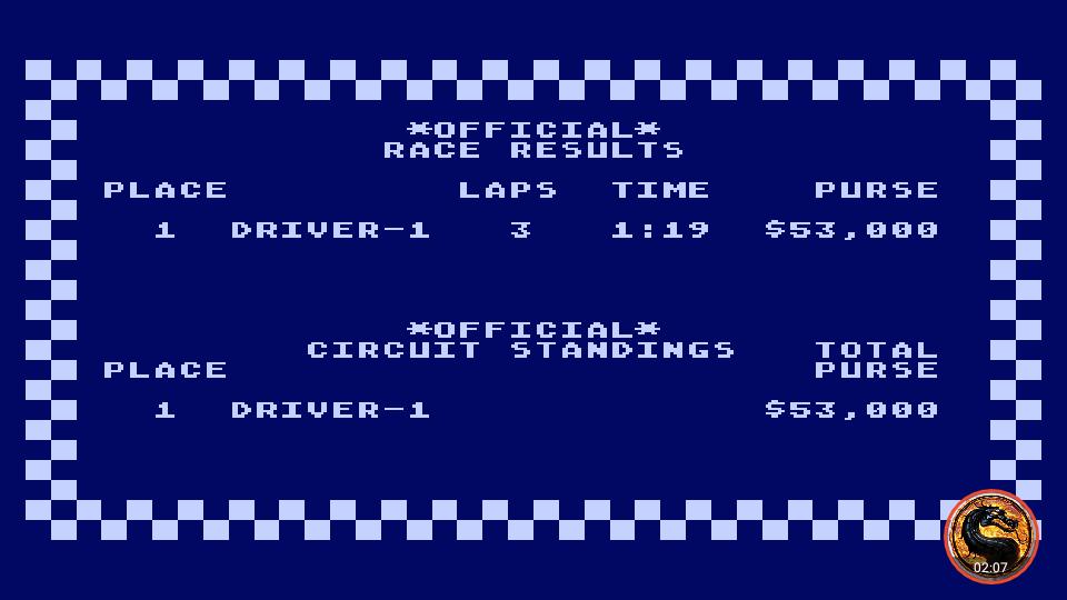 omargeddon: Pitstop [Kyalami] (Atari 400/800/XL/XE Emulated) 0:01:19 points on 2019-04-15 18:47:14