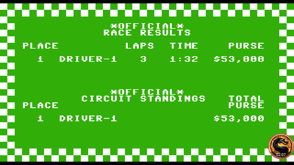 omargeddon: Pitstop: St.Jovite [3 Laps] (Commodore 64 Emulated) 0:01:32 points on 2019-09-07 01:13:27