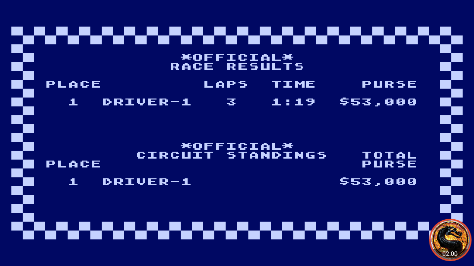 omargeddon: Pitstop [St.Jovite] (Atari 400/800/XL/XE Emulated) 0:01:19 points on 2019-04-15 18:48:09