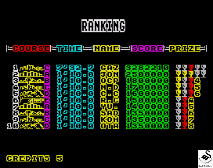 gazzhally: Power Drift [Course C] (ZX Spectrum Emulated) 3,282,210 points on 2017-04-15 08:49:35