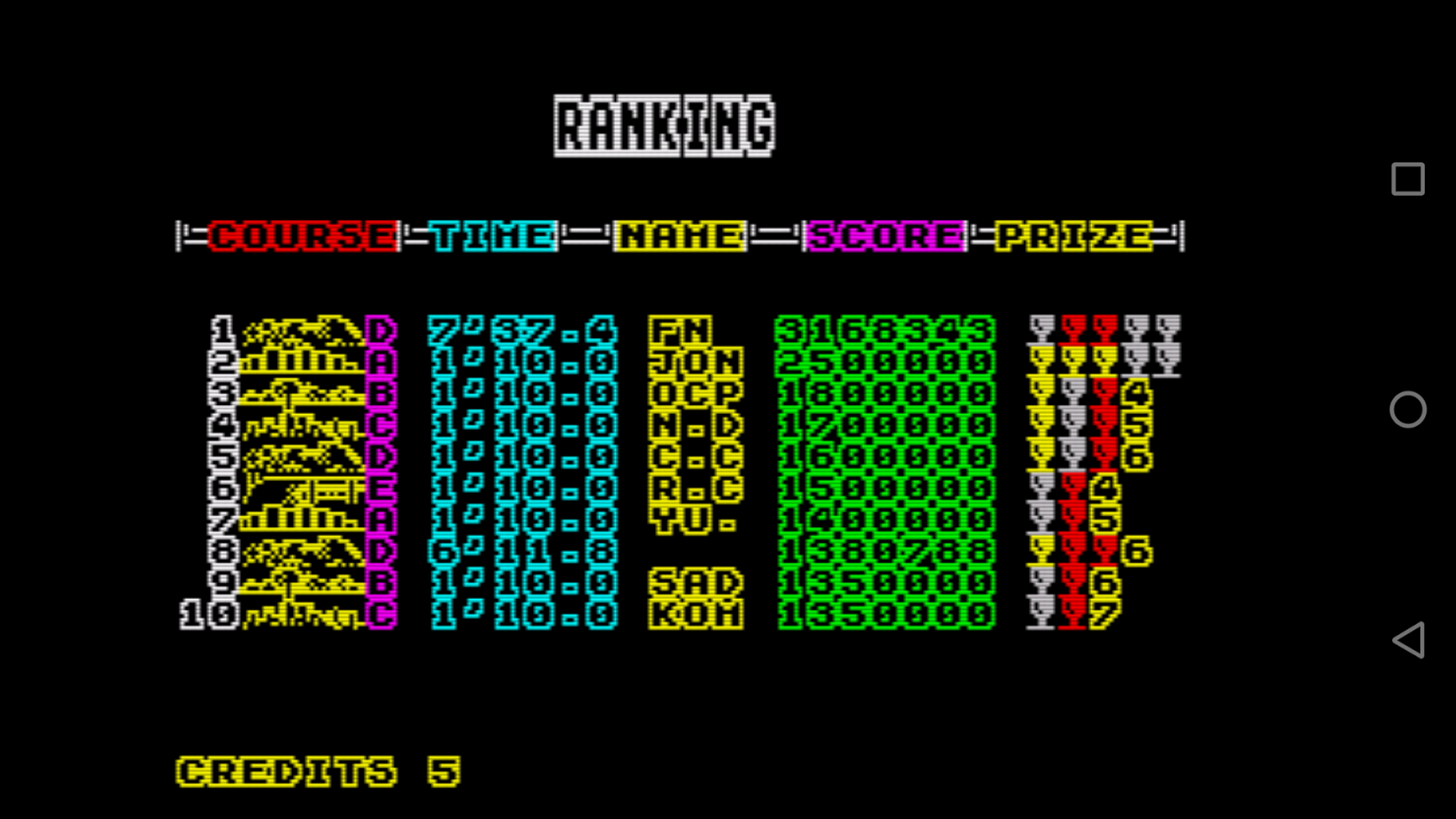 mechafatnick: Power Drift [Course D] (ZX Spectrum Emulated) 3,168,343 points on 2017-03-31 13:13:44