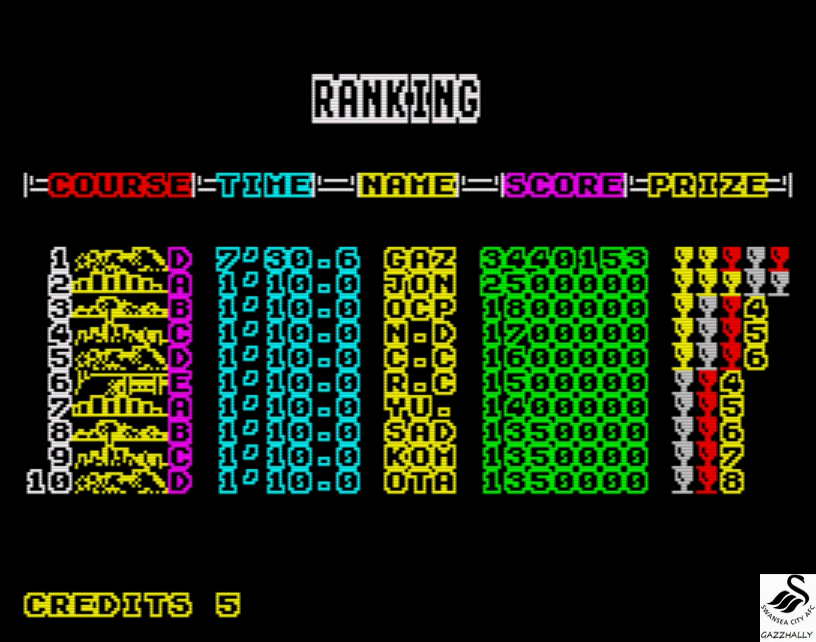 gazzhally: Power Drift [Course D] (ZX Spectrum Emulated) 3,440,153 points on 2017-04-16 13:34:33