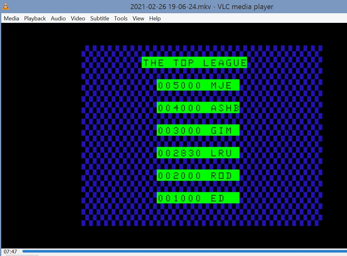 LuigiRuffolo: Red Meanies (Dragon 32/64 Emulated) 2,830 points on 2021-02-26 12:24:27