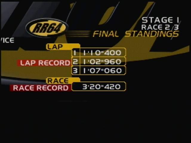 derek: Ridge Racer 64: Time Attack [Revolution Novice / 3 Laps] (N64) 0:03:20.42 points on 2016-04-13 16:36:53
