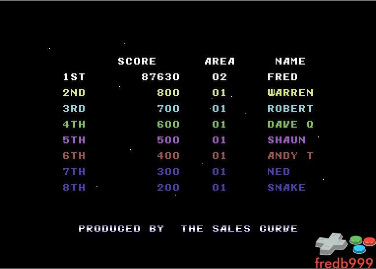 Saint Dragon 87,630 points
