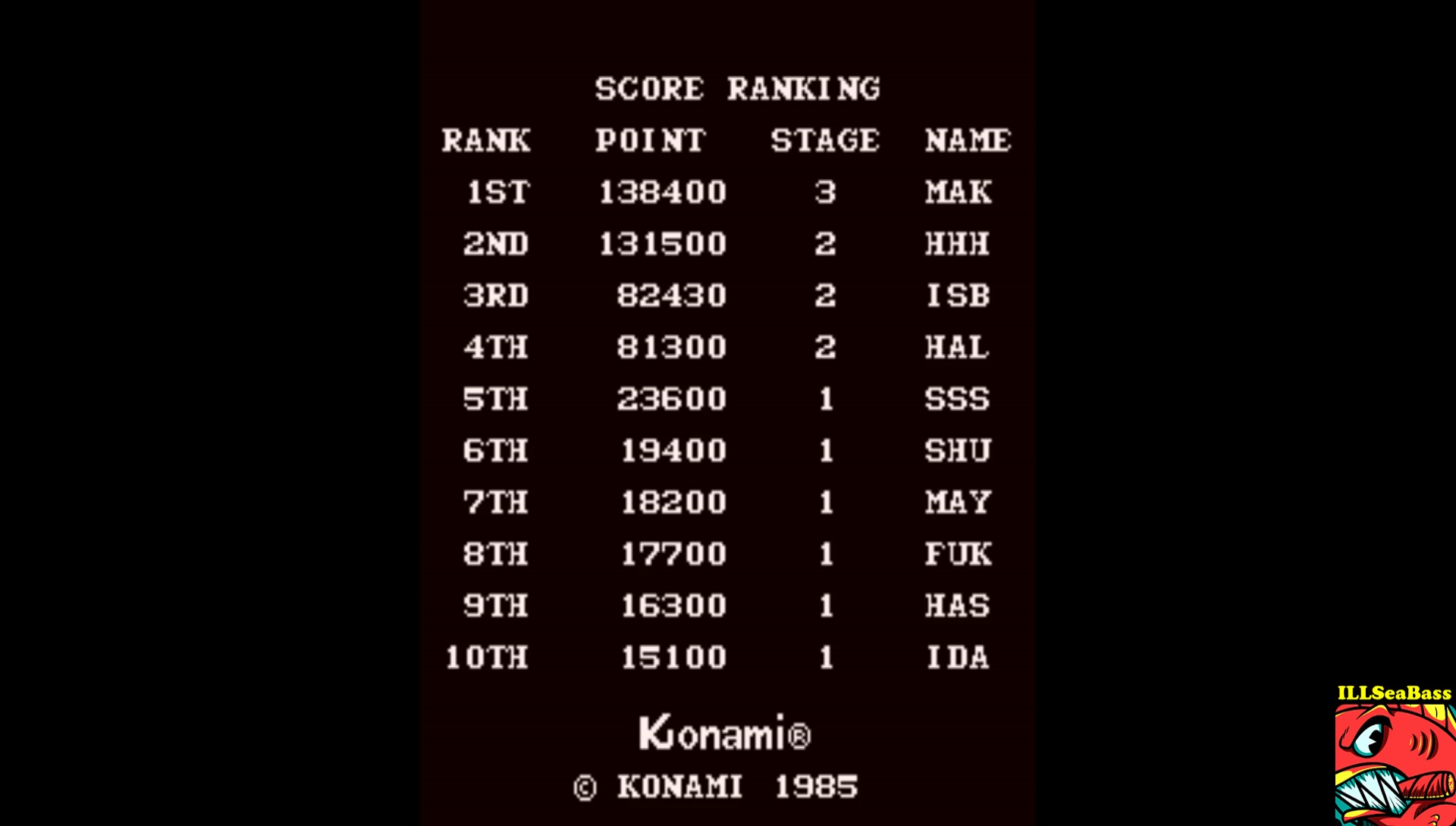 ILLSeaBass: Scooter Shooter [scotrsht] (Arcade Emulated / M.A.M.E.) 82,430 points on 2017-08-11 18:16:22