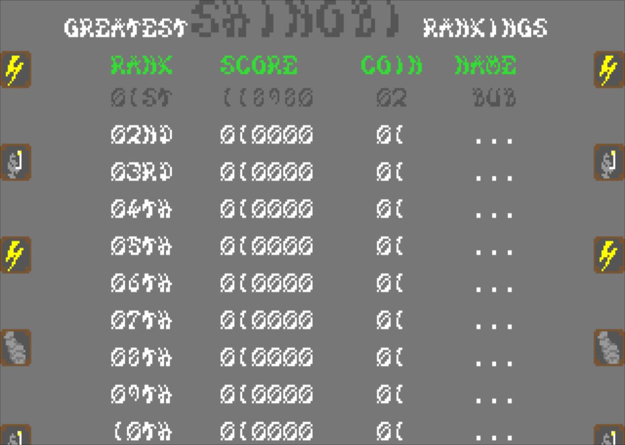 bubufubu: Shinobi (Amiga Emulated) 118,980 points on 2015-07-02 19:32:36