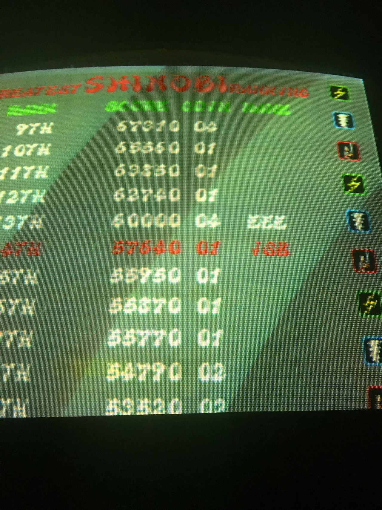 Shinobi 57,640 points