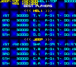 Shahbaz: Silk Worm: Jeep [silkworm] (Arcade Emulated / M.A.M.E.) 1,421,300 points on 2017-06-04 01:49:29
