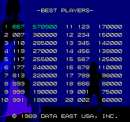 Dumple: Sly Spy [slyspy] (Arcade Emulated / M.A.M.E.) 570,900 points on 2016-10-02 22:03:30