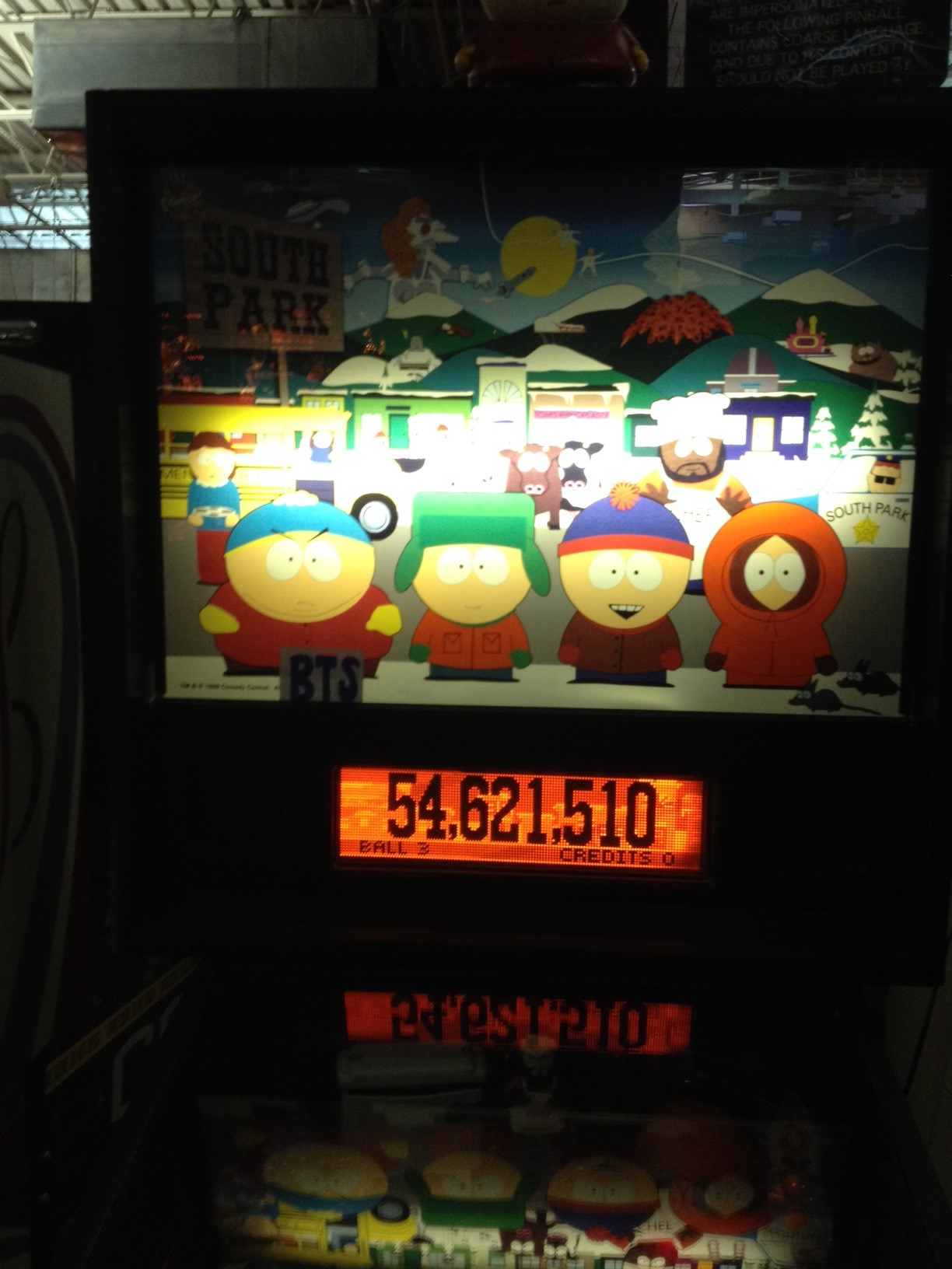 South Park 54,621,510 points