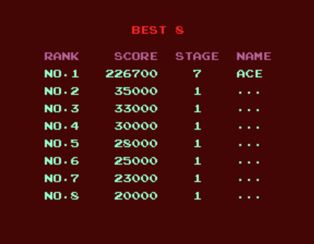Dumple: Splatterhouse [splatter] (Arcade Emulated / M.A.M.E.) 226,700 points on 2017-10-06 14:28:02