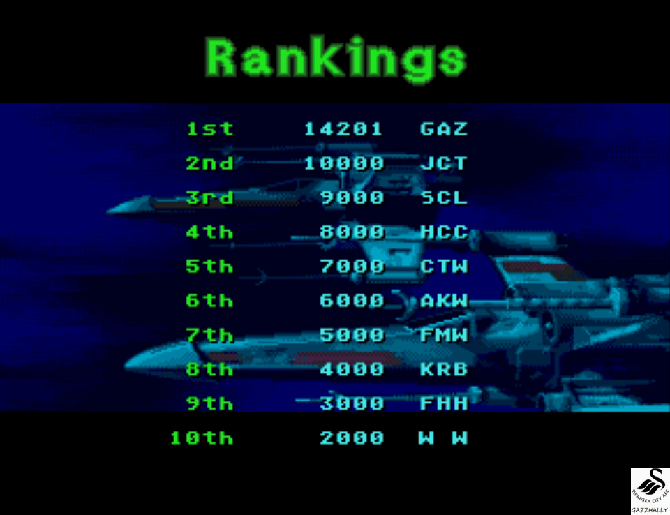 Star Wars [Arcade] 14,201 points