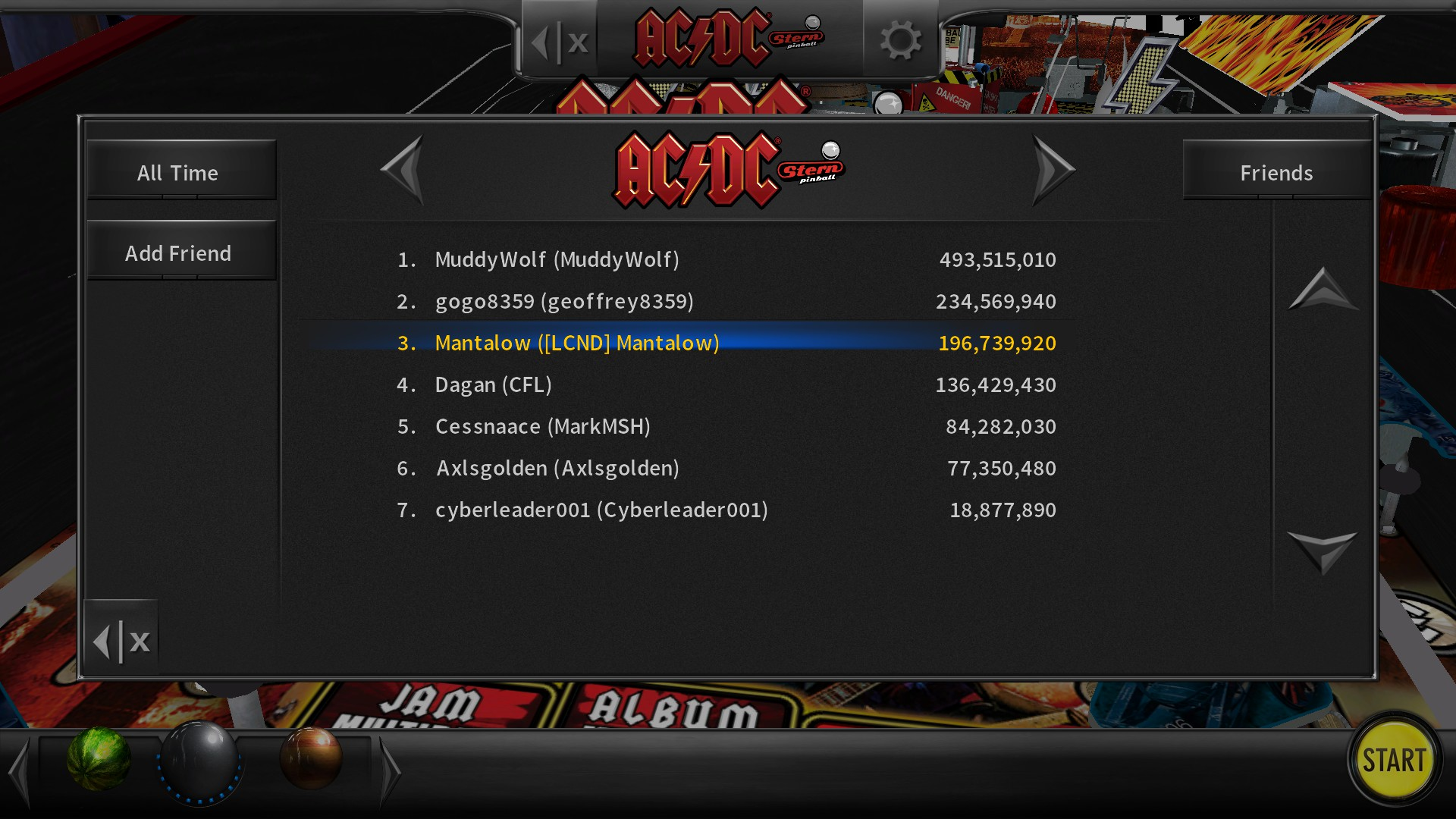 Mantalow: Stern Pinball Arcade: AC/DC (PC) 196,739,920 points on 2018-09-08 11:56:41