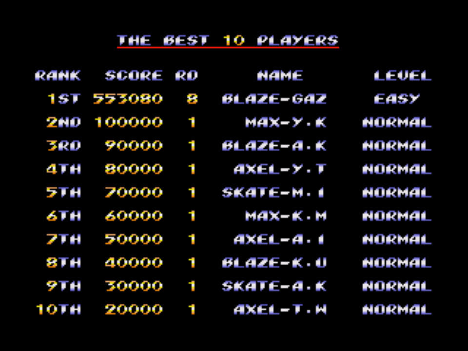Streets of Rage 2: Easy 553,080 points