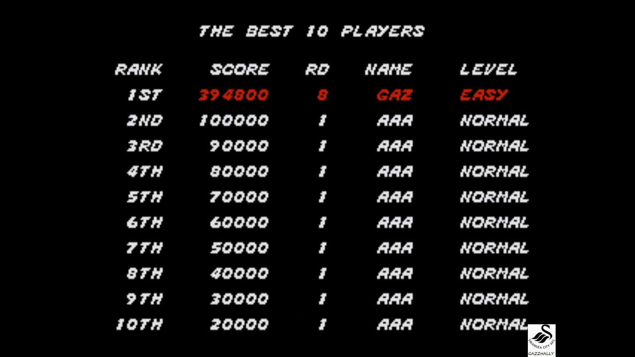 Streets of Rage [Easy] 394,800 points
