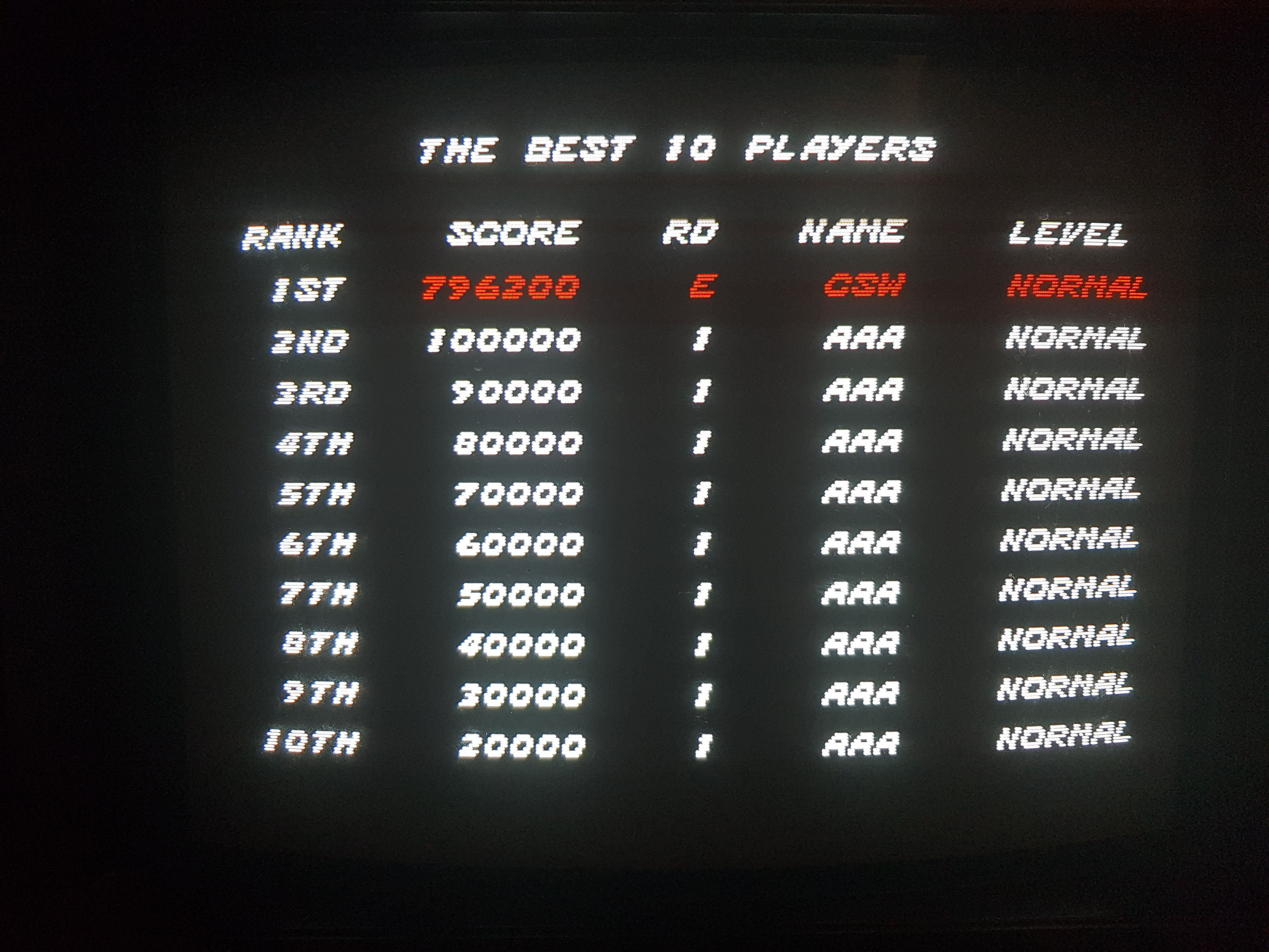 Streets of Rage 796,200 points