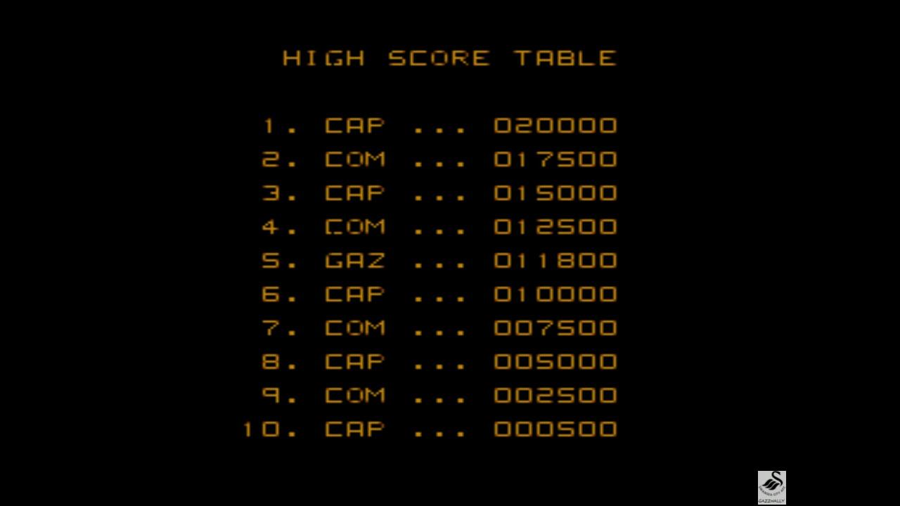 gazzhally: Strider (Sega Master System Emulated) 11,800 points on 2019-05-29 15:56:46