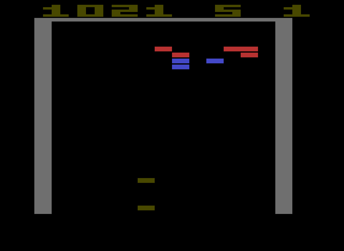TheTrickster: Super Breakout: Game 3 (Atari 2600 Emulated Novice/B Mode) 1,021 points on 2016-06-15 06:41:05