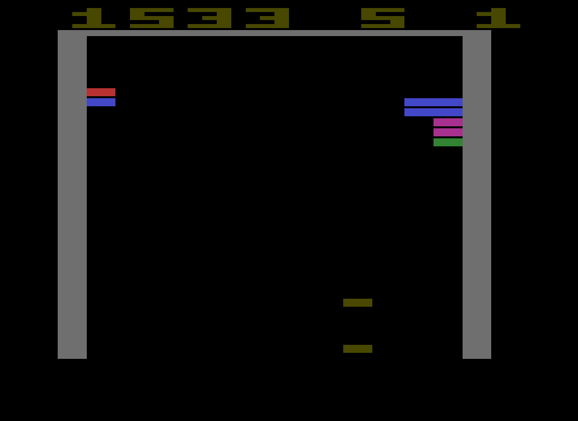 TheTrickster: Super Breakout: Game 5 (Atari 2600 Emulated Novice/B Mode) 1,533 points on 2016-06-14 08:23:47