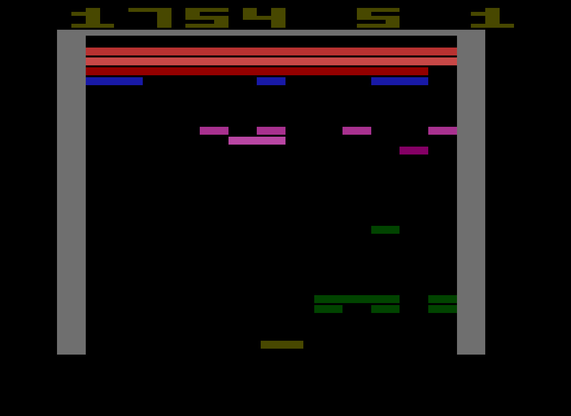 TheTrickster: Super Breakout: Game 7 (Atari 2600 Emulated Novice/B Mode) 1,754 points on 2016-06-15 08:28:26