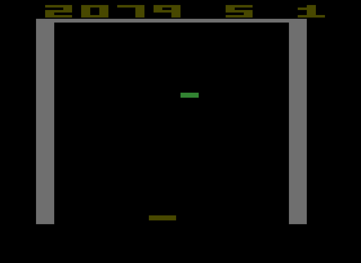 TheTrickster: Super Breakout: Game 8 (Atari 2600 Emulated Novice/B Mode) 2,079 points on 2016-06-15 06:43:13