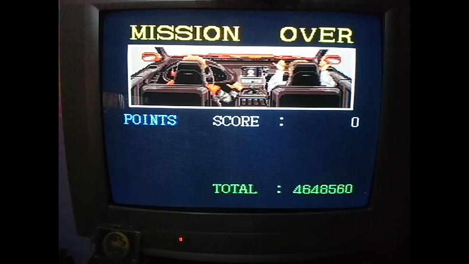omargeddon: Super Chase H.Q. [Easy] (SNES/Super Famicom) 4,648,560 points on 2020-03-07 15:34:52