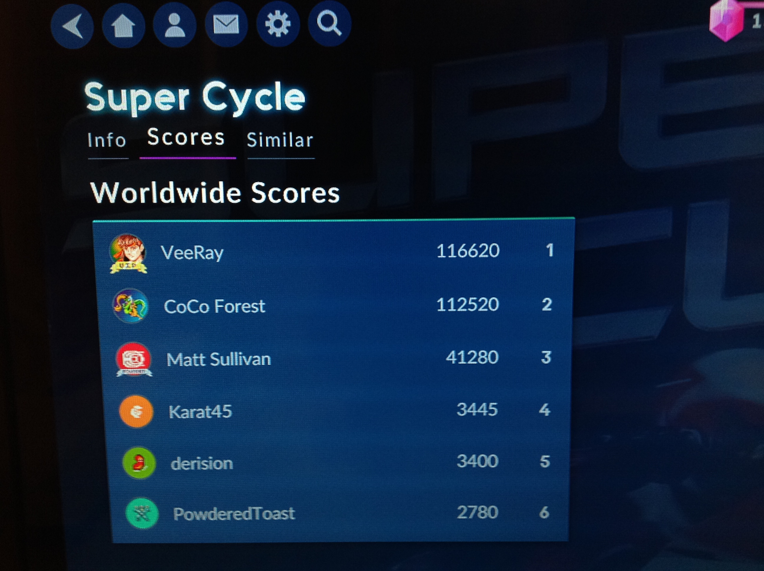 Super Cycle 112,520 points