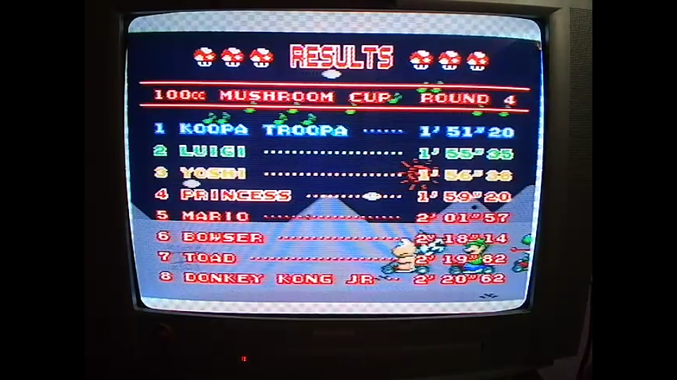 omargeddon: Super Mario Kart: Bowser Castle 1 [100cc] (SNES/Super Famicom) 0:01:51.2 points on 2020-04-27 10:57:18