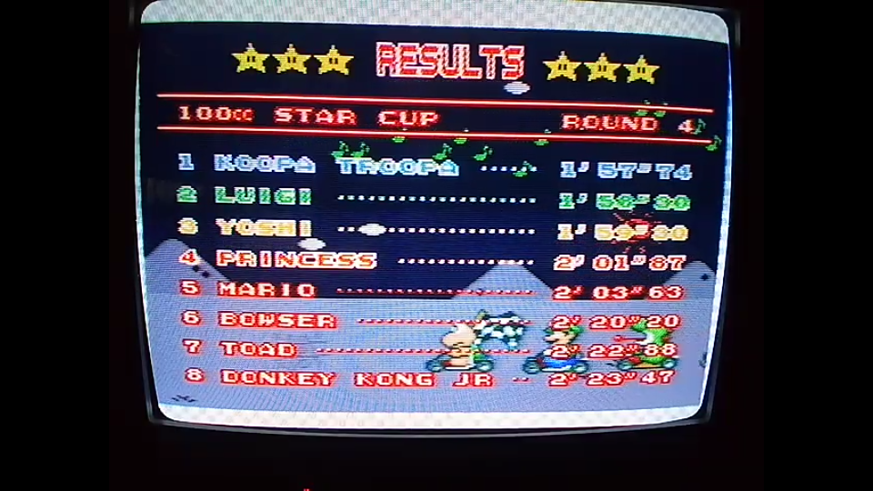 omargeddon: Super Mario Kart: Bowser Castle 3 [100cc] (SNES/Super Famicom) 0:01:57.74 points on 2020-04-27 14:14:15