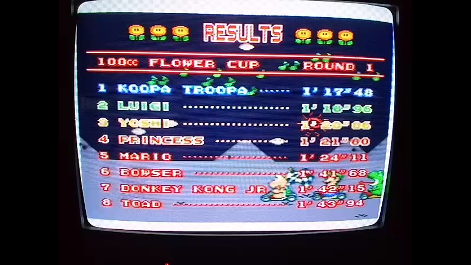 omargeddon: Super Mario Kart: Choco Island 1 [100cc] (SNES/Super Famicom) 0:01:17.48 points on 2020-04-27 12:46:56