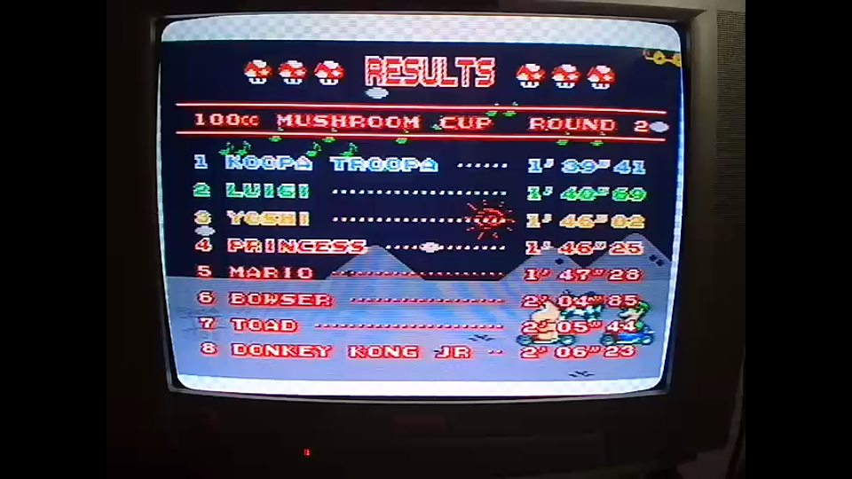 omargeddon: Super Mario Kart: Donut Plains 1 [100cc] (SNES/Super Famicom) 0:01:39.41 points on 2020-04-27 10:51:48